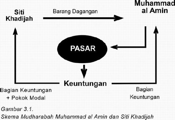 Sistem perdagangan kode r