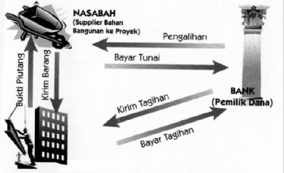 ISLAMIC BANKING: TEKNIK BAGI HASIL DENGAN PRINSIP MUDHARABAH Mudharabah adalah perjanjian atas ...