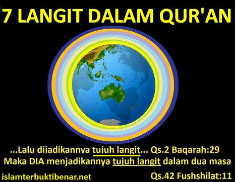 Image result for 7 lapisan langit