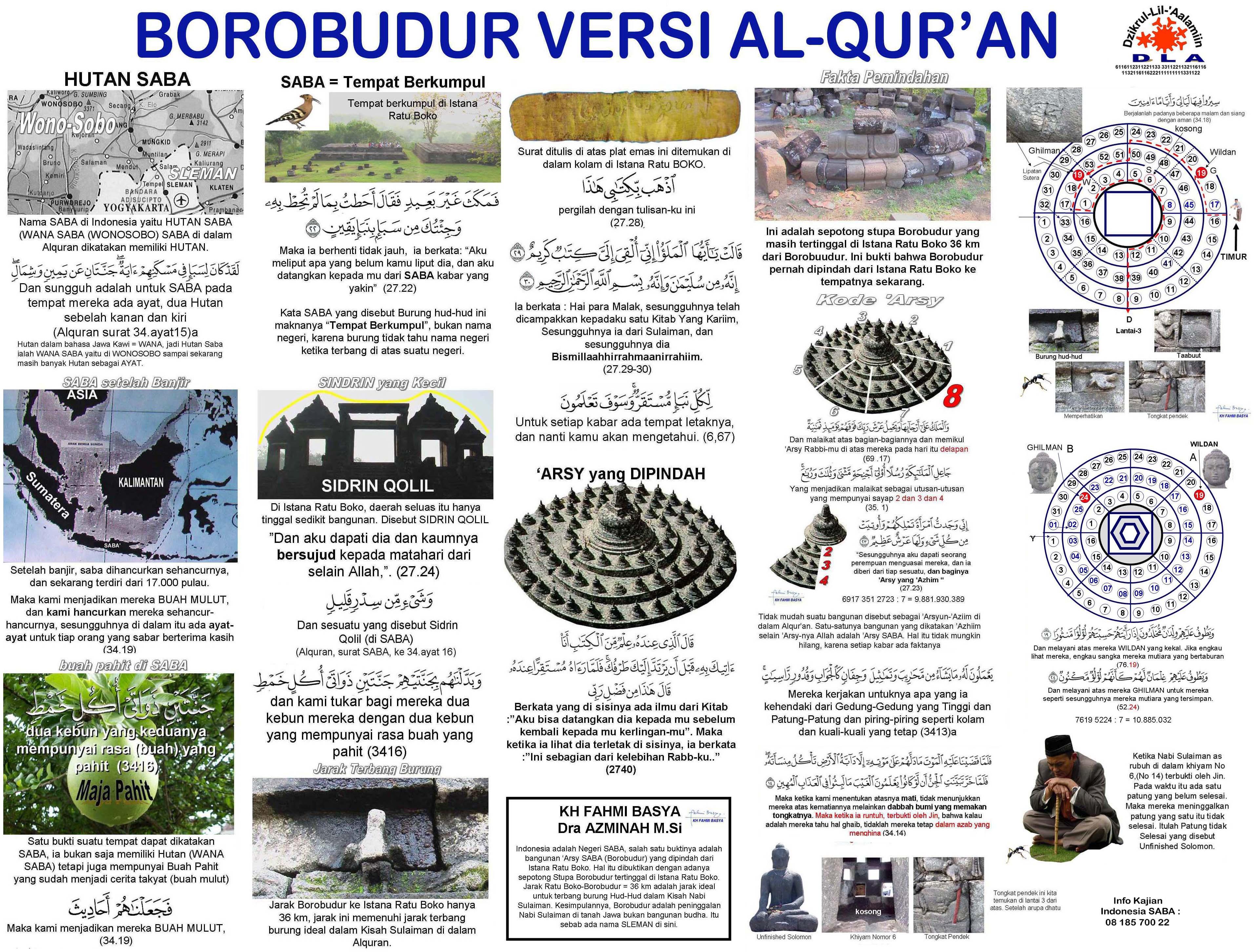 Buku Bantahan Untuk Borobudur Peninggalan Nabi Sulaiman Kaskus