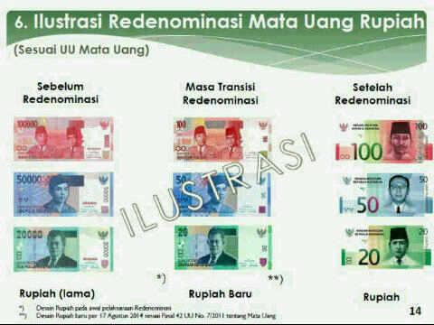 redenominasi-rupiah