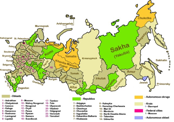 Russian-regions