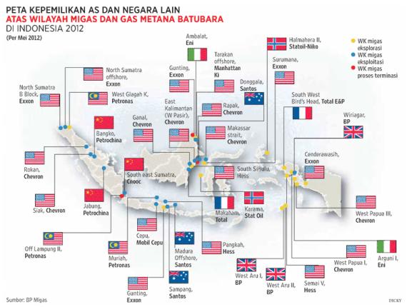migasindonesia